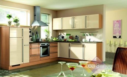 装修厨房效果图