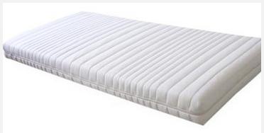 分析乳胶床垫舒服吗【今日信息】